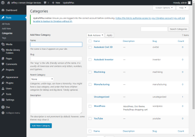 Figure 1-0 WordPress Categories