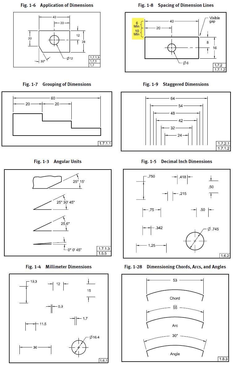 Figure 1-0 ASME-Y14.5-2009 Dimensioning Tolerancing