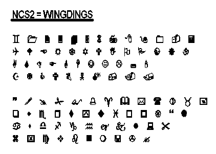 Figure 1-0 Text Styles - NCS2 - Wingdings