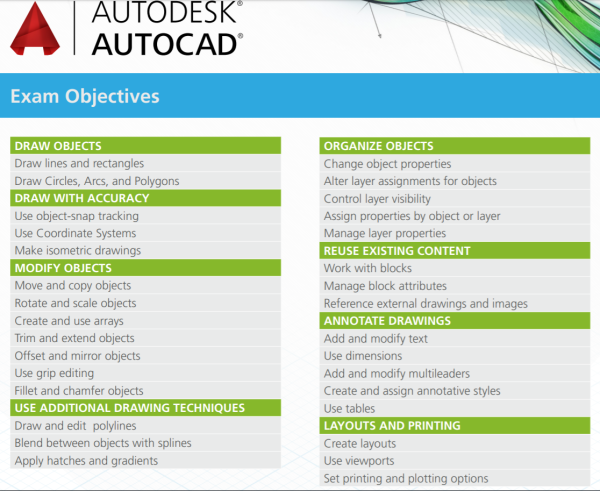 AutoCAD Exam Objectives