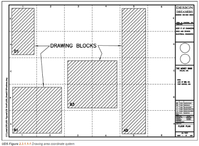 National CAD Standard - Drawing Area Coordinate System for Details