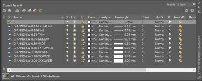 AutoCAD Layers Showing NCS Line Width