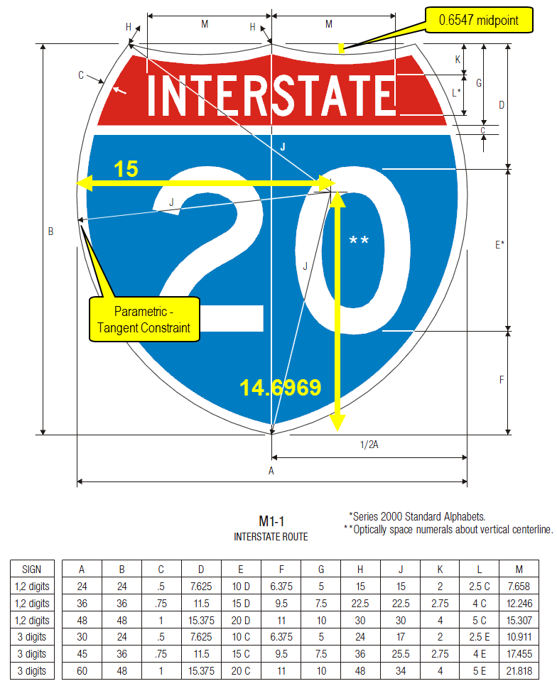 Figure 1-0 MUTCD Interstate Dimensions