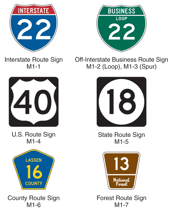 Figure 1-0 MUTCD Interstate Route