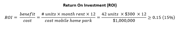 Figure 1-0 Return On Investment