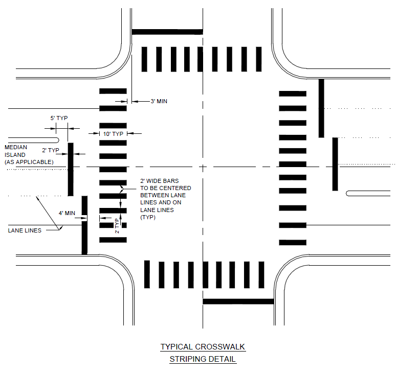 Figure 1-0 Uniform Standard Drawings - Clark County Area - Crosswalk Markings - Type I
