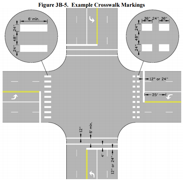 Figure 1-0 ITD Example Crosswalk Markings