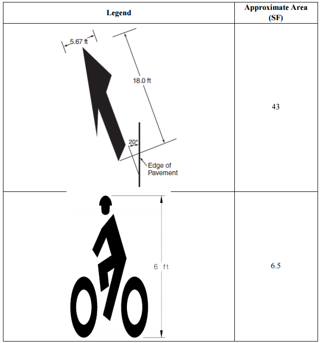 Figure 1-0 ITD Traffic Manual - Bike Symbol