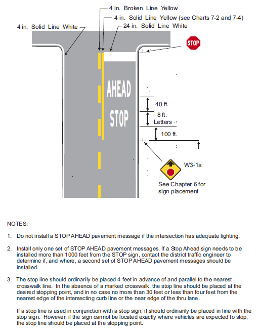 Figure 1-0 MnDOT - Stop Ahead & Stop Line Pavement Markings