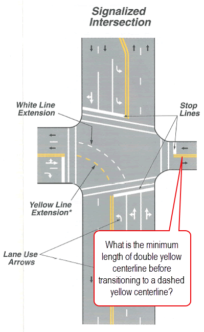 Figure 1-0 MUTCD Signalized Intersection Marking