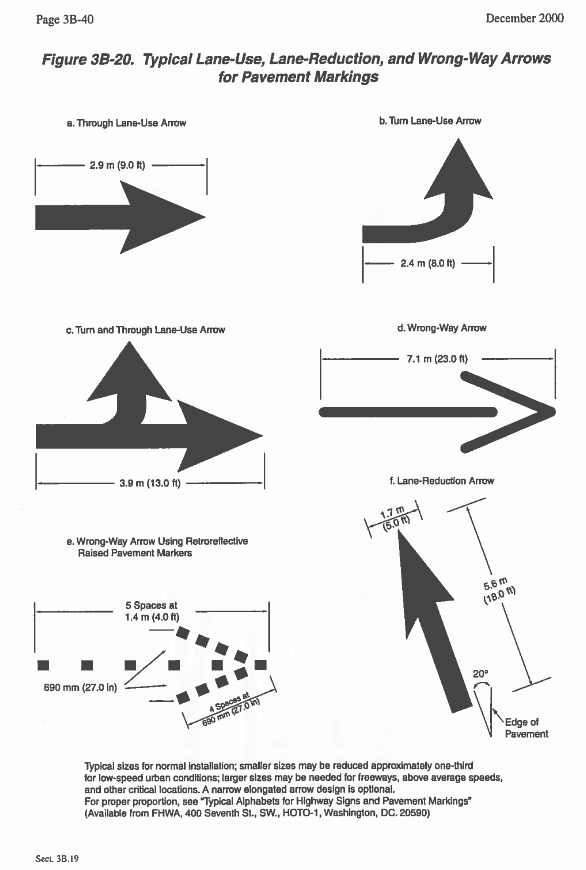 Figure 1-0 MUTCD Typical Lane-Use, Lane-Reduction, and Wrong-Way Arrows for Pavement Markings