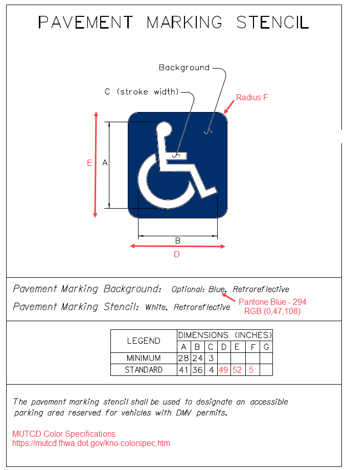 Figure 1-0 Oregon Transportation Commission - Wheelchair Pavement Marking Stencil