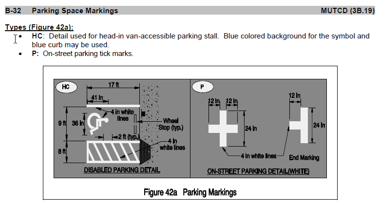 Figure 1-0 Oregon DOT Disabled Parking Detail