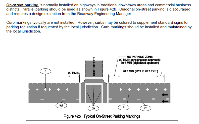 Figure 1-0 Typical On-Street Parking Lane Dimensions