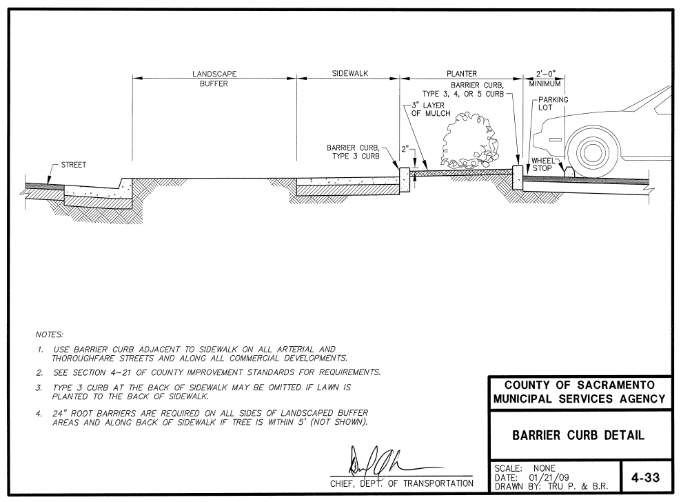 Figure 1-0 County of Sacramento - Barrier Curb Detail