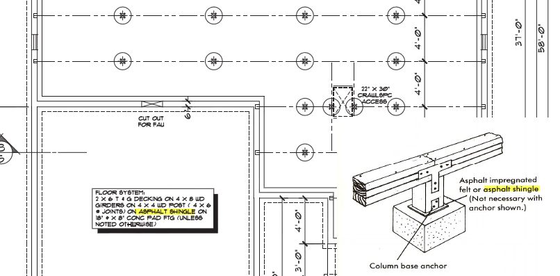 Figure 6-0 American Plywood Association - House Building Basics, p. 9