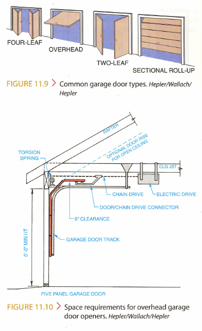 Figure 4-0 Garage Doors from Drafting and Design for Architecture and Construction, 9th by Hepler, Wallach, and Hepler, p. 199