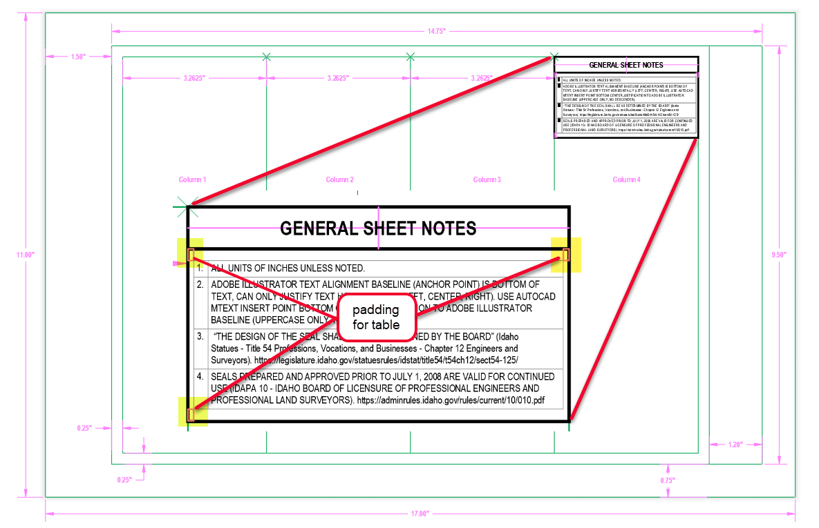 Padding for General Sheet Notes Table