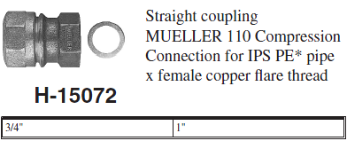 "Figure 1-0 Mueller H-15072 required by ISPWC - Water Service Connection (3/4"" - 1"") STD DWG SD-401"