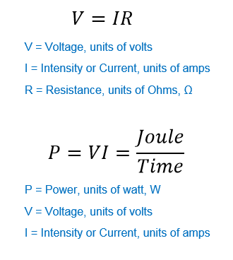 Fig. 1-1 Ohm's Law and Power Equations
