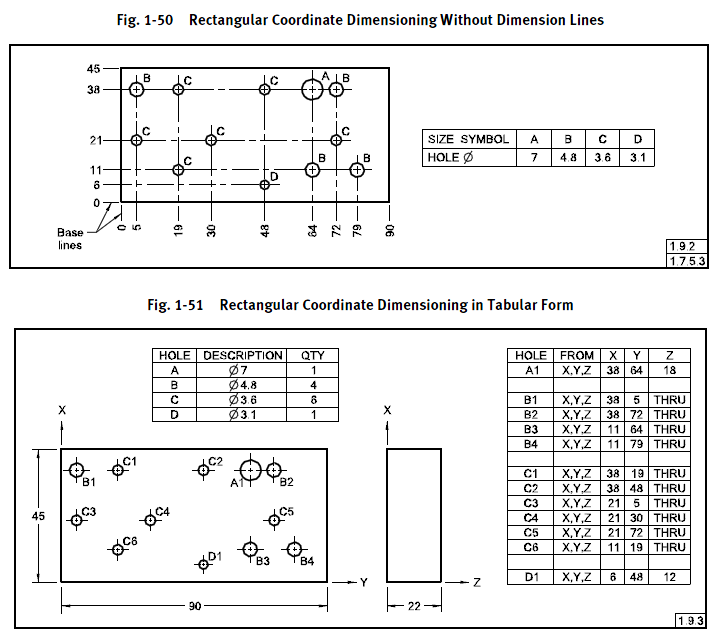 ASME Y14.5-2009 Rectangular Coordinate Dimensioning in Tabular Form