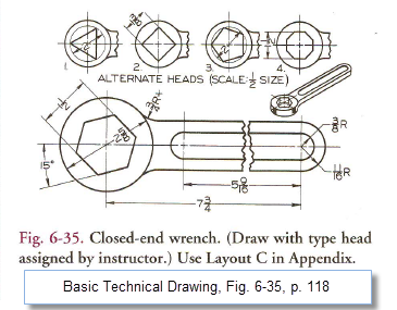 Figure 2-0 Closed-end wrench