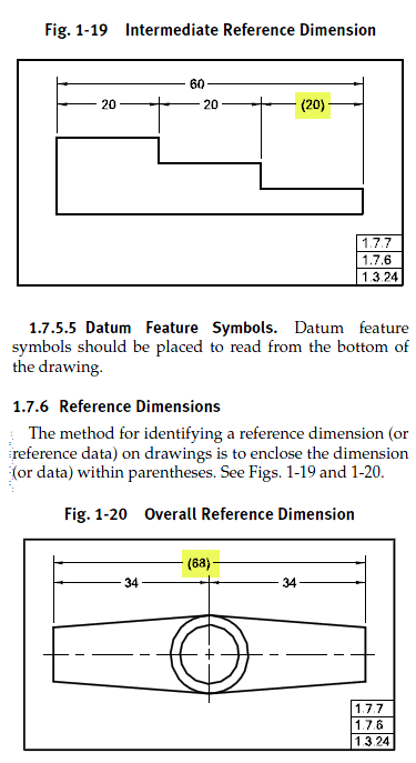 ASME Reference Dimensions