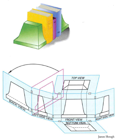 Figure 3-0 Multiview of Bookend, Basic Technical Drawing by Spencer, p. 15