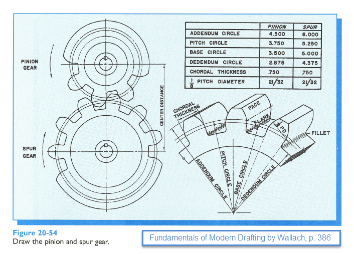 Figure 1-0 Fundamentals of Modern Drafting - Figure 20-54 Draw the pinion and spur gear