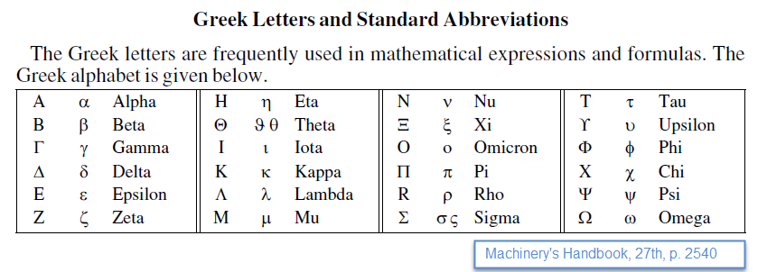 Figure 6-0 Greek letters