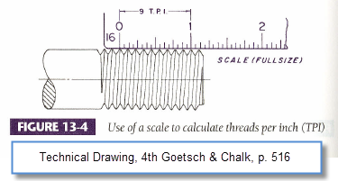 Figure 8-0 Calculate Threads Per Inch (TPI)