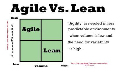 Agile vs Lean