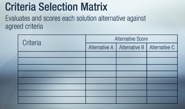 Criteria Selection Matrix