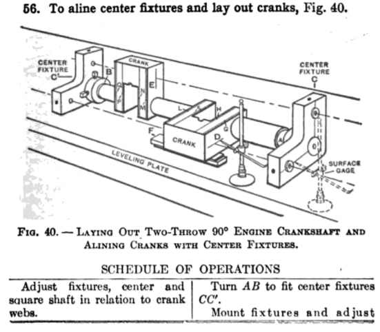 Figure 1-0 Align Crankshaft in Advanced Machine Work by Robert H. Smith, p. 633