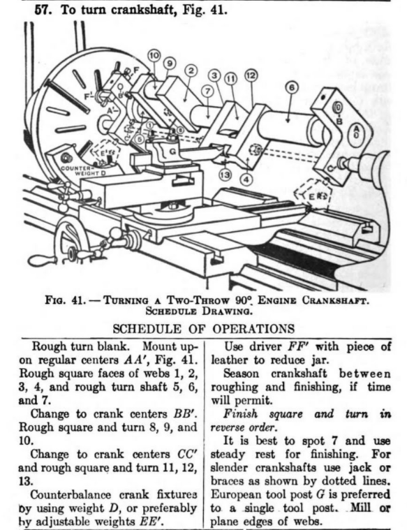 Figure 1-0 Turn Crankshaft in Advanced Machine Work by Robert H. Smith, p. 634