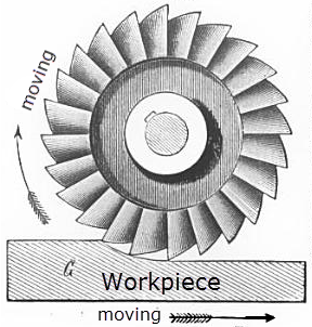 Figure 1-0 Complete Practical Machinist, The: Embracing Lathe Work by Joshua Rose, p. 302