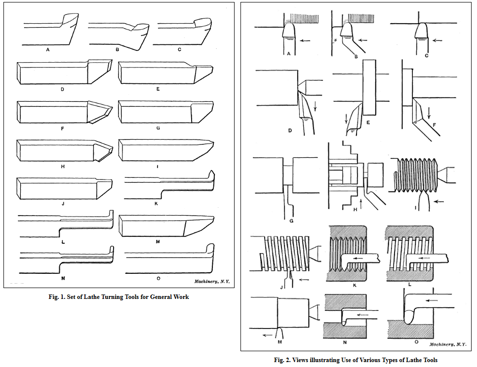Set of Lathe Turning Tools from Turning and Boring by Franklin D. Jones, p. 54