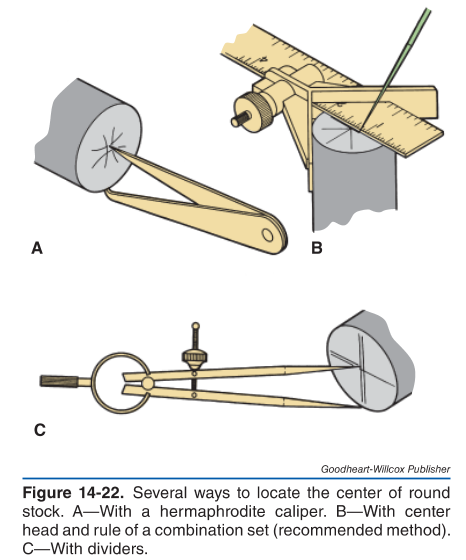 Figure 1-0 Machining Fundamentals, 9th Edition, p. 220