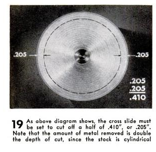 Radius Reading - Popular Science Feb 1943 p. 538