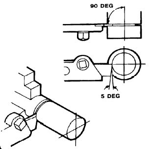 Figure 1-0 Parting from Fundamentals of Machine Tools US Army TC 9-524, Figure 7-59, p. 7-33