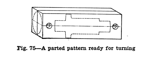 Fig. 1 A parted pattern ready for turning - Model Making by Yates, p. 113
