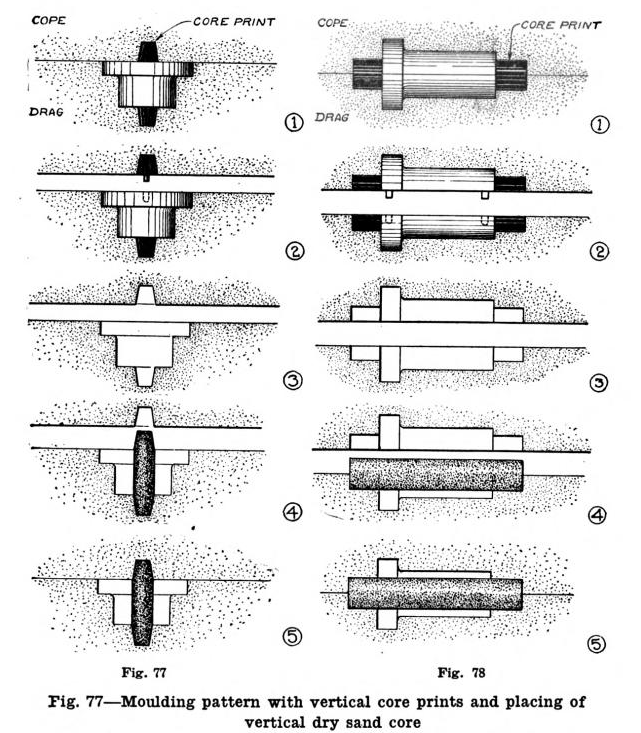 Fig. 1 A parted pattern ready for turning - Model Making by Yates, p. 115