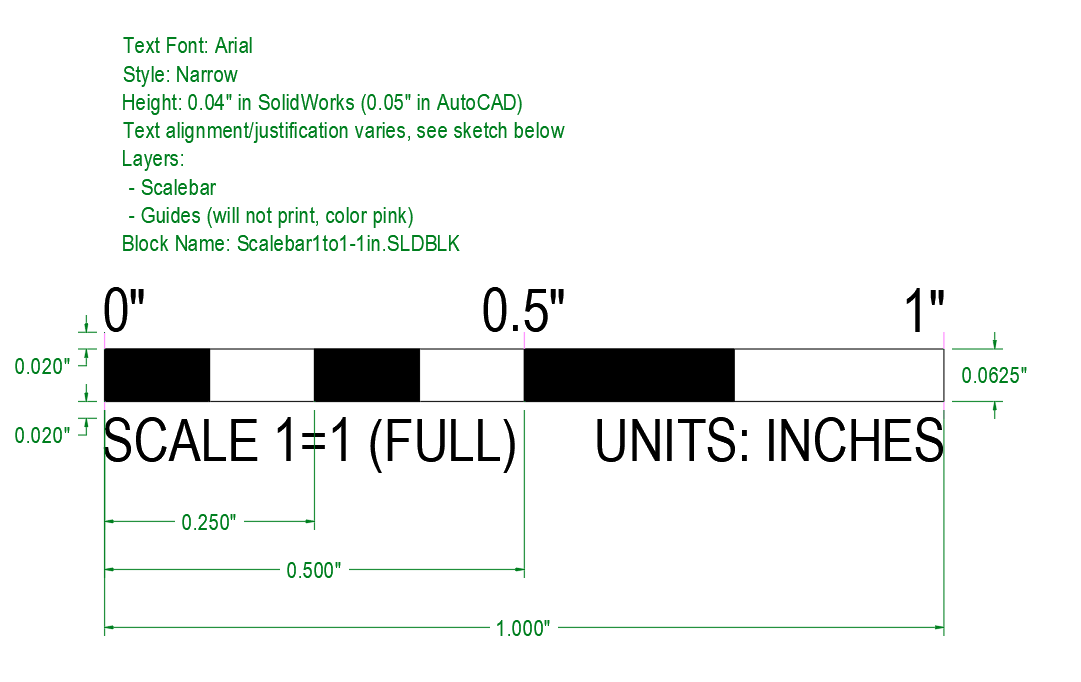 Figure 1-0 Scalebar Dimensions
