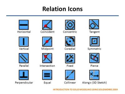 Figure 2-0 Sketch Relation Icons