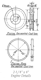 Fig. 6 Pison and Piston Ring, p. 28