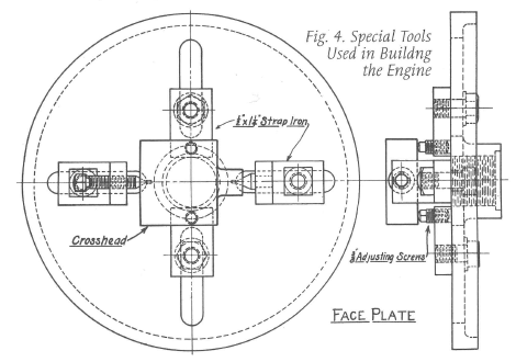 Fig. 4 Face Plate - Special Tools Used in Building the Engine, p. 27