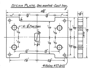 Fig. 6 Steam Plate, p. 31