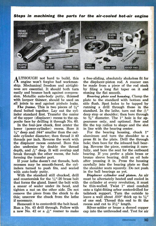 Figure 1-0 Popular Science, April 1961, p. 143