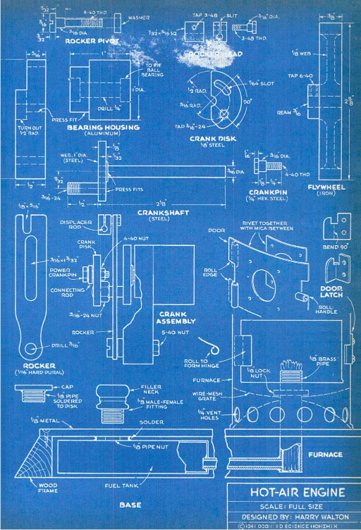 Figure 1-0 Popular Science, April 1961, p. 145