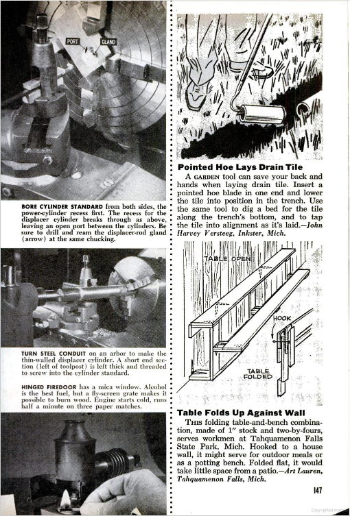 Figure 1-0 Popular Science, April 1961, p. 147